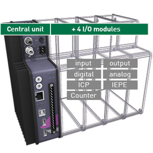 Broad range of modules - iba Modular System