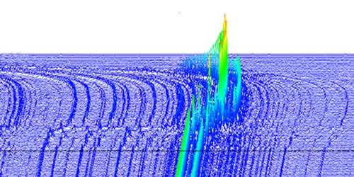 ibaInSpectra frequency spectrum